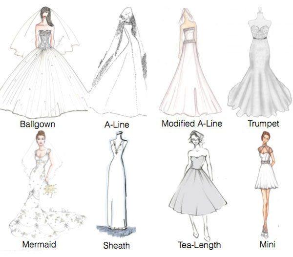 Một số kiểu váy cưới phổ biến nhất